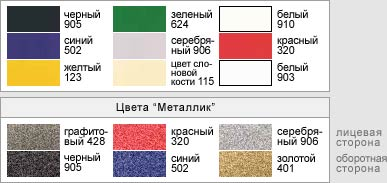 Стандартная цветовая гамма композитных панелей REYNOBOND (Рейнобонд)